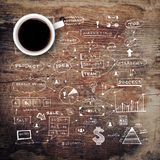 Coffee cup and business strategy. On wooden table royalty free stock photos