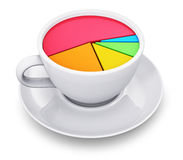 Coffee cup or mug with color pie chart. Creative abstract business success, banking, financial management and corporate accounting stock exchange market data and Stock Photo