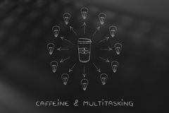Coffee cup surrounded by spinning lightbulb ideas Stock Images
