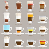 Coffee cups different cafe drinks types espresso mug with foam beverage breakfast morning sign vector. Stock Images