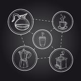 Coffee elements chalkboard illustration Stock Image