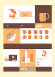 Coffee facts info graphics. vector Stock Photos