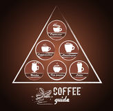 Coffee guide Royalty Free Stock Images