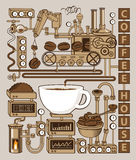Coffee house Royalty Free Stock Images