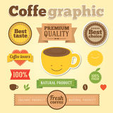 Coffee info graphic design element. Coffee vintage Royalty Free Stock Photography