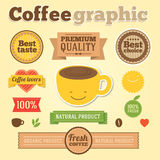 Coffee info graphic design element. Coffee vintage labels. Collection of old school ribbons, labels,stamps stock illustration