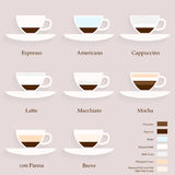Coffee infographic Royalty Free Stock Photography