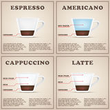 Coffee infographic background Stock Photos