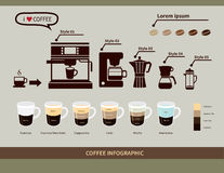 Coffee infographic elements.types of coffee drinks Stock Photography