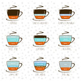 Coffee infographic: types of coffee and their preparation with c. Offee beans background Royalty Free Stock Image
