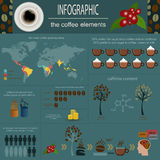 The coffee infographics, set elements for creating your own info Royalty Free Stock Images