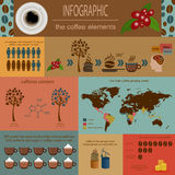 The coffee infographics, set elements for creating your own info. Graphic. Vector illustration Stock Image