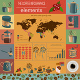 The coffee infographics, set elements for creating your own info Royalty Free Stock Photography