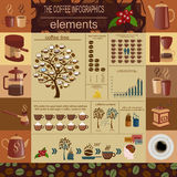 The coffee infographics, set elements for creating your own info Stock Photos