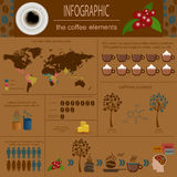 The coffee infographics, set elements for creating your own info Stock Photography