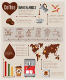 Coffee infographics set. Elements. Steps of making coffee. Layout statistics of worldwide java consumption and production chain Abstract vector illustration Stock Photo