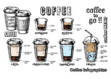 Coffee infographics set. Vector coffee infographics set in vintage hand drawn style. Types of coffee-to-go in paper cups: espresso, doppio, latte, cappuccino Royalty Free Stock Image
