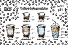 Coffee infographics set Royalty Free Stock Photos