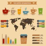 Coffee infographics set. With world map and drink types and cups vector illustration Stock Photos
