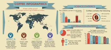 Coffee infographics with world map Royalty Free Stock Image
