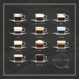 Coffee kinds Stock Images