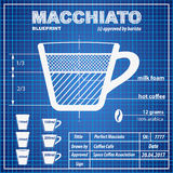 Coffee Macchiato composition and making scheme. In blueprint paper drawing style. Print background composition of coffee for menu and posters. Modern design Royalty Free Stock Photography
