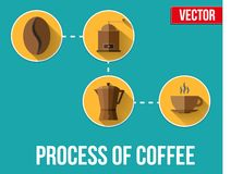 Coffee Making - process in flat design. Vector Royalty Free Stock Photography