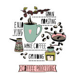 Coffee making process illustration. Hand drawn coffee object in circle. Colorful Vector Illustration of coffee making. Royalty Free Stock Photo