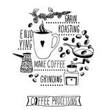 Coffee making process illustration. Hand drawn coffee object in circle. Vector Illustration of coffee making. Coffee making process illustration. Hand drawn Royalty Free Stock Photography