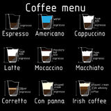 Coffee menu - Drawing Stock Images