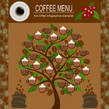 The coffee menu infographics, set elements for creating your own. Infographic. Vector illustration Royalty Free Stock Photo