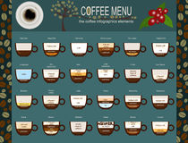 The coffee menu infographics, set elements for creating your own. Infographic. Vector illustration Stock Photos