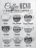 Coffee menu vintage. Coffee menu. Set of coffee menu with a cups of coffee drinks in vintage style stylized for the drawing with coal. Lettering Know your coffee Royalty Free Stock Photos