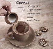 Coffee with milk, menu Royalty Free Stock Photography