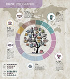 Coffee mugs tree infographic for your design. Vector illustration Stock Photo