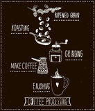 Coffee processing illustration. Coffee concept.. Make coffee. Stage of coffee preparing. Vector illustration Stock Images