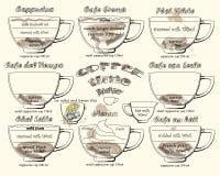 Coffee scheme Royalty Free Stock Photos