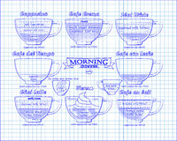 Coffee scheme  сappucino, crema, leche, latte, vienna Stock Photo