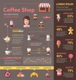 Coffee shop - affisch, broschyrräkningsmall Arkivfoton