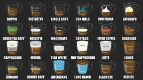 Coffee shop menu design. Vector cafe template with hand-drawn illustration graphic stock illustration
