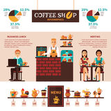 Coffee Shop Menu Infographic Banner Royalty Free Stock Photo