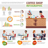 Coffee shop vector infographic Stock Photo