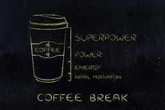 Coffee tumbler with energy level from initial motivation to supe Stock Photos