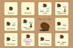 Coffee Type Stock Images