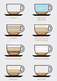 Coffee Types Royalty Free Stock Photography