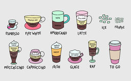 Coffee types colorful cute set Stock Photography