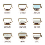 Coffee types Stock Photo
