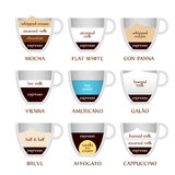 Coffee types. Set of Coffee types. Part 2/2 Royalty Free Stock Photo