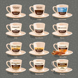 Coffee types and their preparation on dark background. Royalty Free Stock Photography
