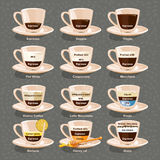 Coffee types and their preparation on dark background. Royalty Free Stock Images